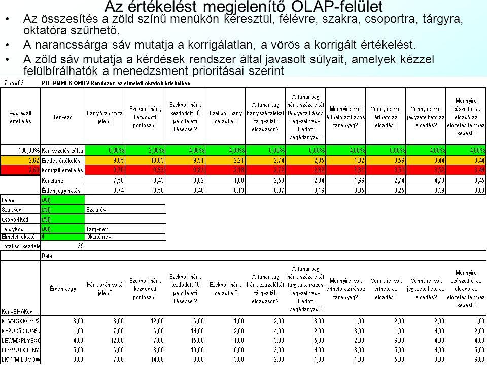 Az értékelést megjelenítő OLAP-felület Az összesítés a zöld színű menükön keresztül, félévre, szakra, csoportra, tárgyra, oktatóra szűrhető. A narancs