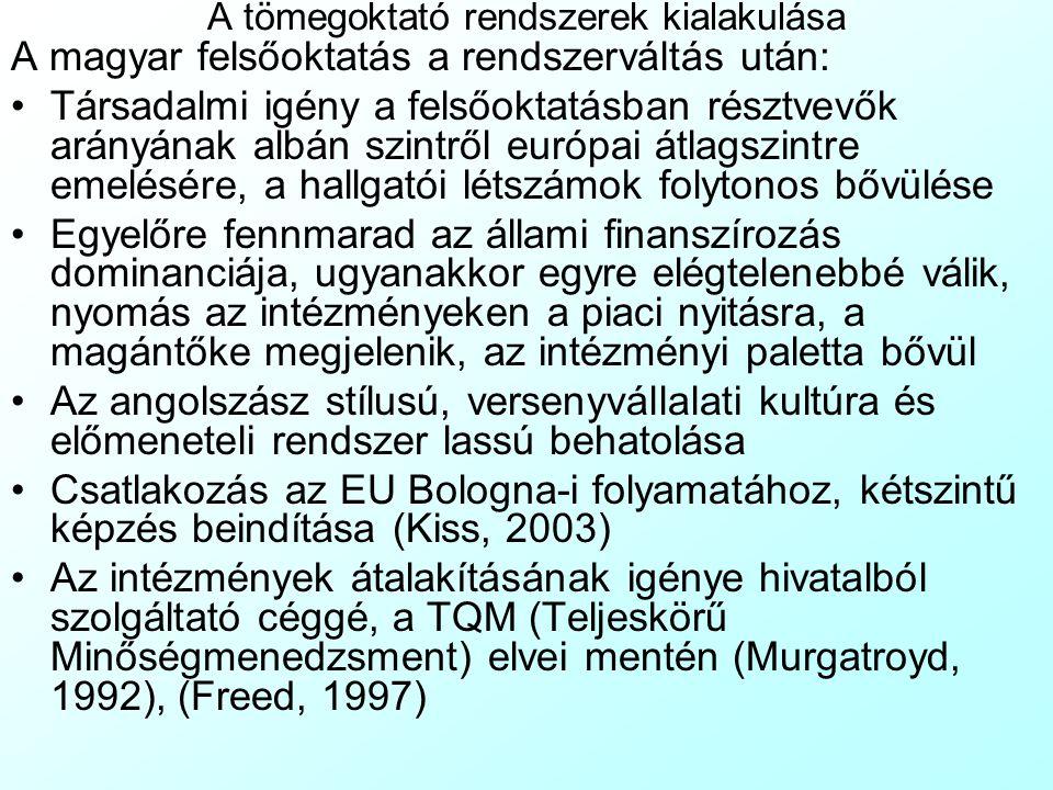 A tömegoktató rendszerek kialakulása A magyar felsőoktatás a rendszerváltás után: Társadalmi igény a felsőoktatásban résztvevők arányának albán szintr