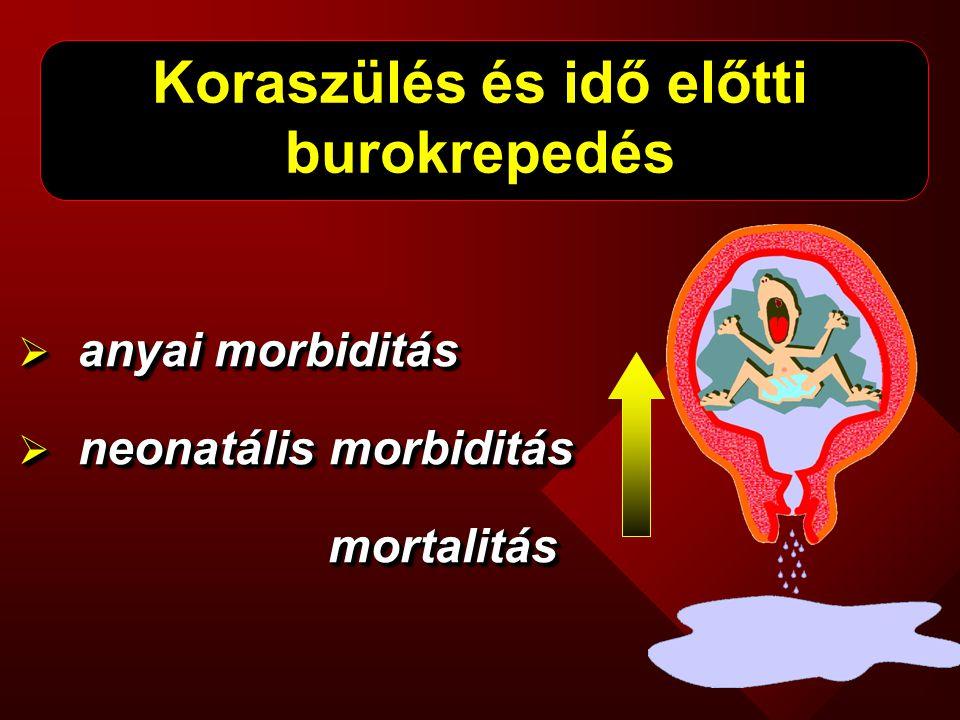 Koraszülés és idő előtti burokrepedés  anyai morbiditás  neonatális morbiditás mortalitás  anyai morbiditás  neonatális morbiditás mortalitás