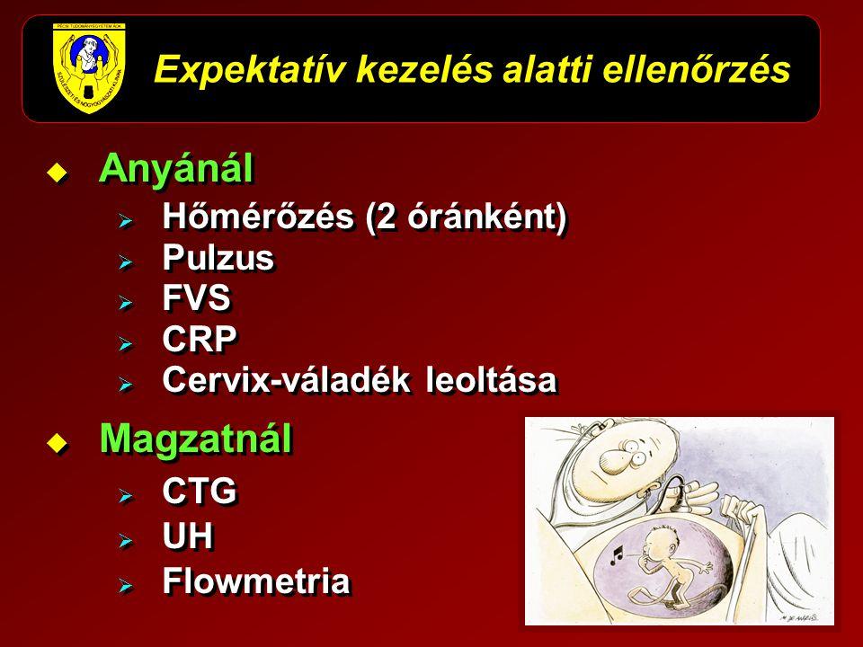 Expektatív kezelés alatti ellenőrzés   Anyánál   Hőmérőzés (2 óránként)   Pulzus   FVS   CRP   Cervix-váladék leoltása   Magzatnál   C