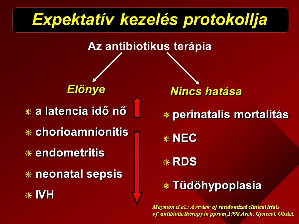 Előnye   a latencia idő nő   chorioamnionitis   endometritis   neonatal sepsis   IVH Előnye   a latencia idő nő   chorioamnionitis   e