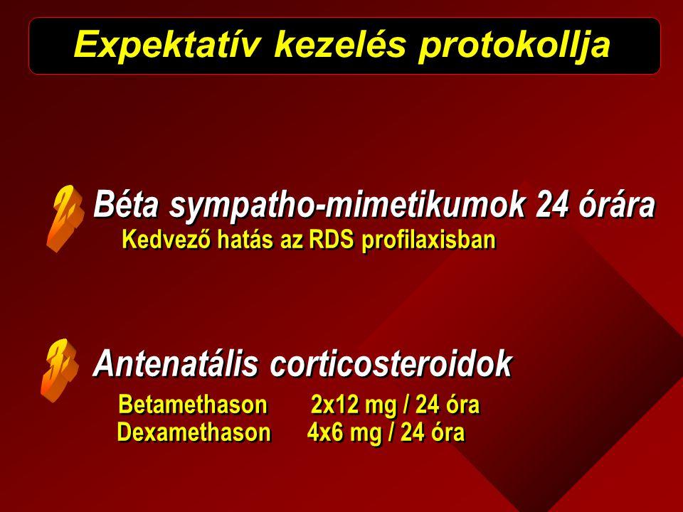 Béta sympatho-mimetikumok 24 órára Kedvező hatás az RDS profilaxisban Antenatális corticosteroidok Betamethason 2x12 mg / 24 óra Dexamethason 4x6 mg /