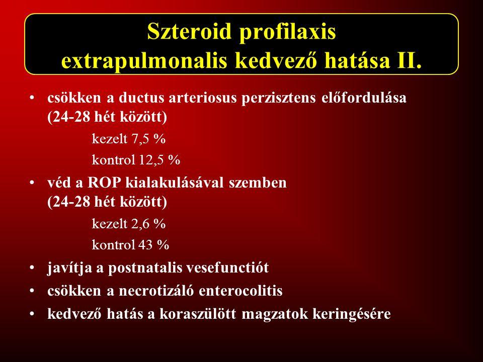 Szteroid profilaxis extrapulmonalis kedvező hatása II. csökken a ductus arteriosus perzisztens előfordulása (24-28 hét között) kezelt 7,5 % kontrol 12