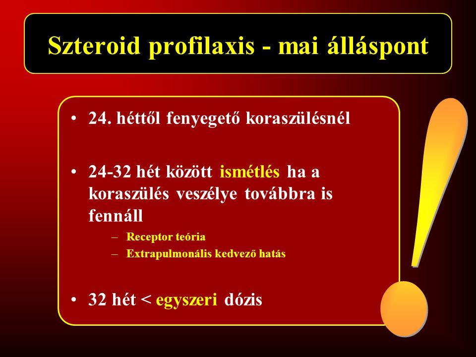 Szteroid profilaxis - mai álláspont 24. héttől fenyegető koraszülésnél 24-32 hét között ismétlés ha a koraszülés veszélye továbbra is fennáll –Recepto