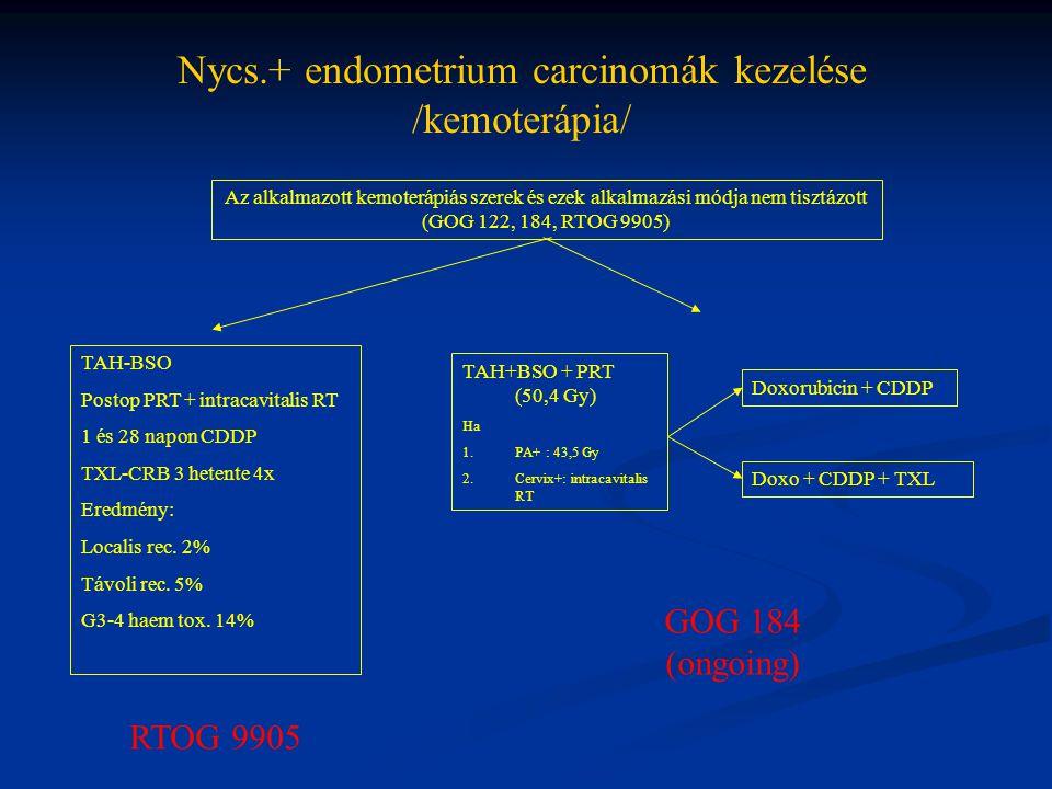Nycs.+ endometrium carcinomák kezelése /kemoterápia/ Az alkalmazott kemoterápiás szerek és ezek alkalmazási módja nem tisztázott (GOG 122, 184, RTOG 9