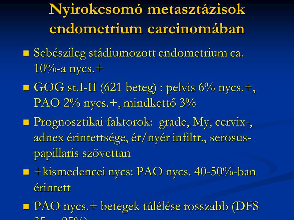 Nyirokcsomó metasztázisok endometrium carcinomában Sebészileg stádiumozott endometrium ca. 10%-a nycs.+ Sebészileg stádiumozott endometrium ca. 10%-a