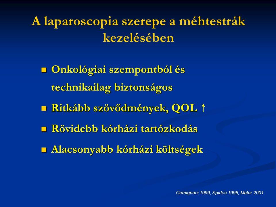 Onkológiai szempontból és technikailag biztonságos Onkológiai szempontból és technikailag biztonságos Ritkább szövődmények, QOL Ritkább szövődmények,