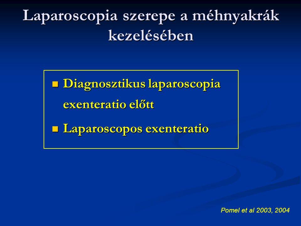 Diagnosztikus laparoscopia exenteratio előtt Diagnosztikus laparoscopia exenteratio előtt Laparoscopos exenteratio Laparoscopos exenteratio Pomel et a