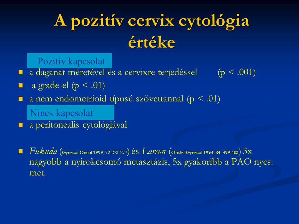 Összefüggés a kismedencei nyirokcsomó státus és a PAO nyirokcsomó státus között Pelvis Para-aortalis nyirokcsomók NegatívPozitívÖssz N%N%N% Negatív55188.7121.956390.7 Pozitív365.8223.6589.3 621 Creasman WT.: Cancer, 1987, 60:2035