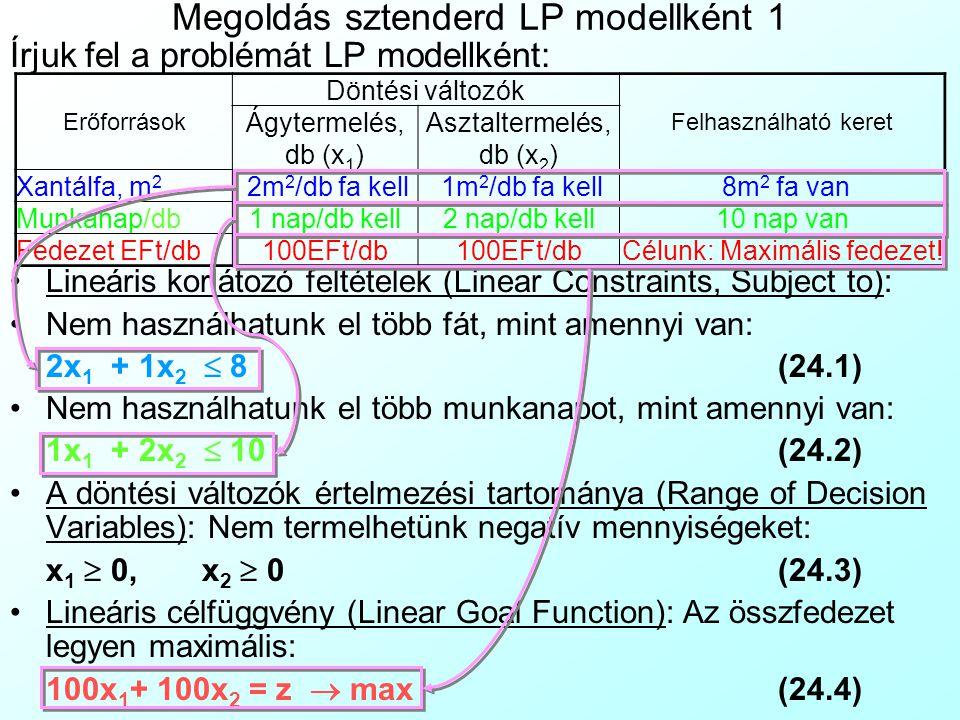 Megoldás sztenderd LP modellként 1 Írjuk fel a problémát LP modellként: Lineáris korlátozó feltételek (Linear Constraints, Subject to): Nem használhat