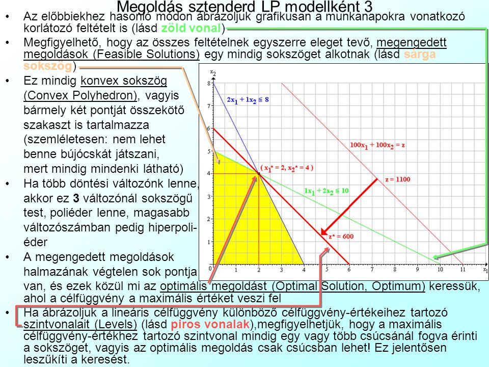 Megoldás sztenderd LP modellként 3 Az előbbiekhez hasonló módon ábrázoljuk grafikusan a munkanapokra vonatkozó korlátozó feltételt is (lásd zöld vonal