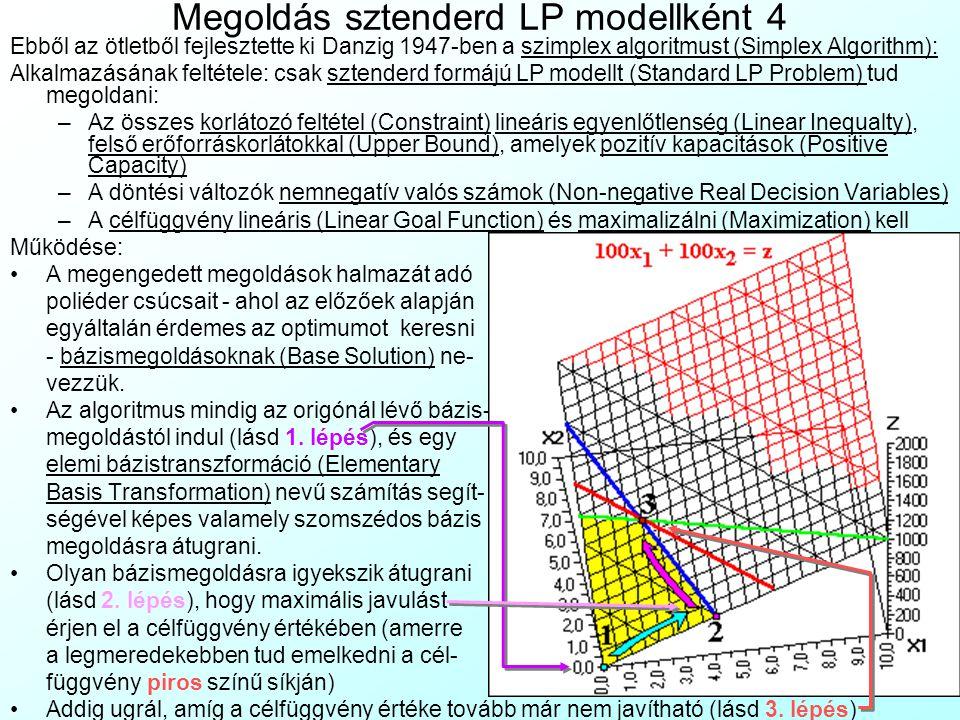 Megoldás sztenderd LP modellként 4 Ebből az ötletből fejlesztette ki Danzig 1947-ben a szimplex algoritmust (Simplex Algorithm): Alkalmazásának feltét