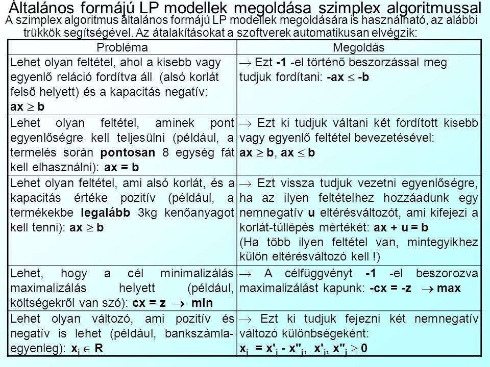 Általános formájú LP modellek megoldása szimplex algoritmussal A szimplex algoritmus általános formájú LP modellek megoldására is használható, az aláb