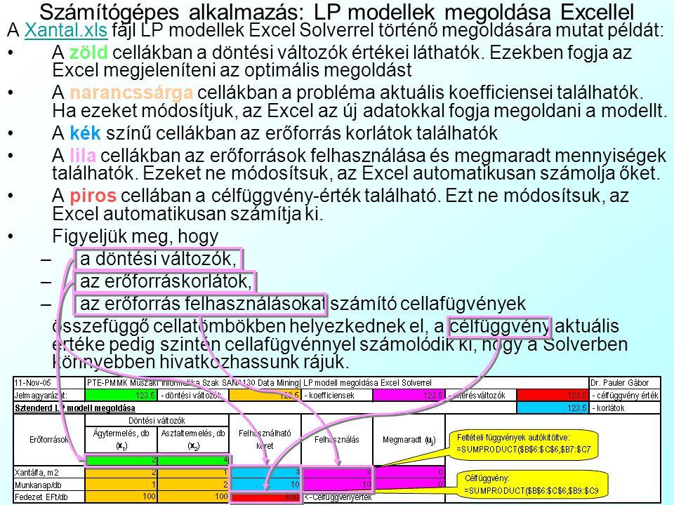 Számítógépes alkalmazás: LP modellek megoldása Excellel A Xantal.xls fájl LP modellek Excel Solverrel történő megoldására mutat példát:Xantal.xls A zö