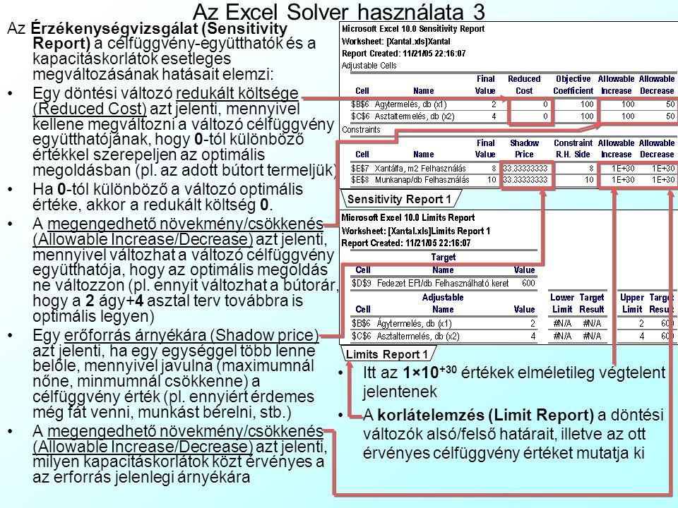 Az Excel Solver használata 3 Az Érzékenységvizsgálat (Sensitivity Report) a célfüggvény-együtthatók és a kapacitáskorlátok esetleges megváltozásának h