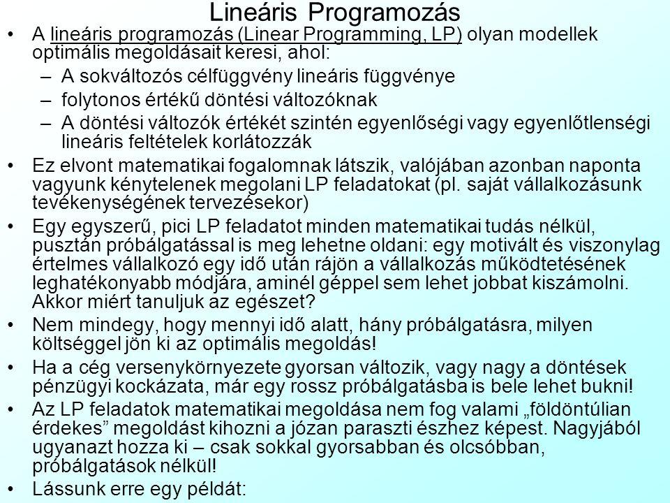 Lineáris Programozás A lineáris programozás (Linear Programming, LP) olyan modellek optimális megoldásait keresi, ahol: –A sokváltozós célfüggvény lin