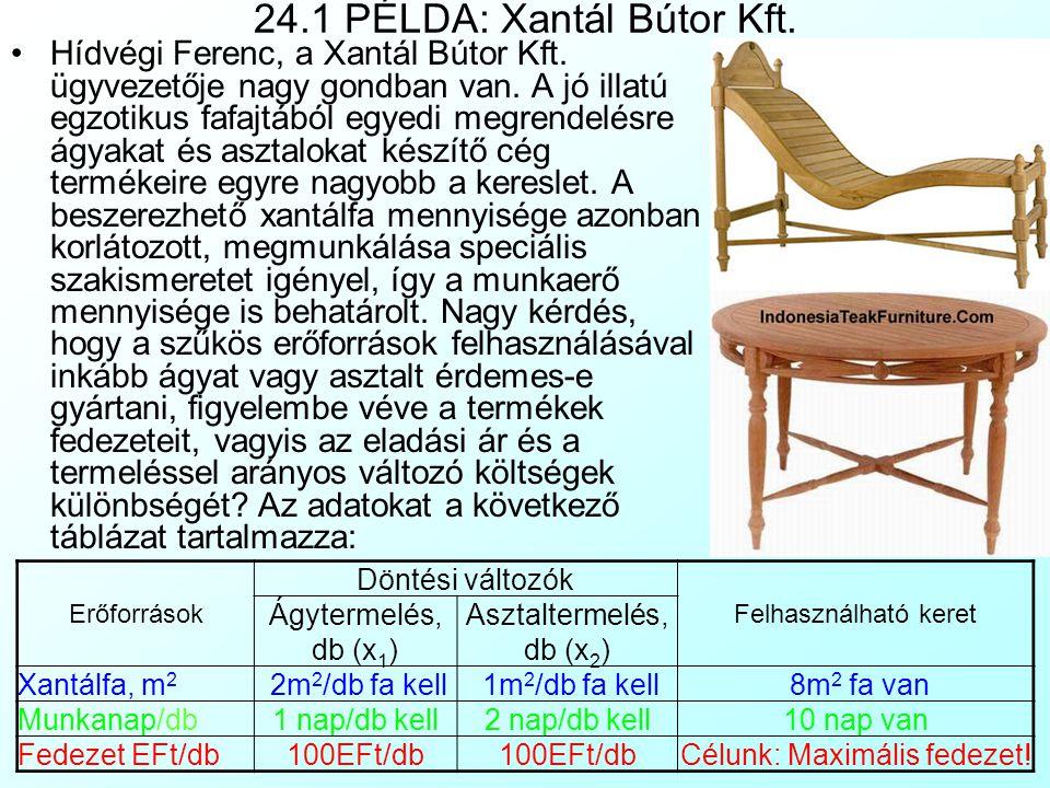 24.1 PÉLDA: Xantál Bútor Kft. Hídvégi Ferenc, a Xantál Bútor Kft. ügyvezetője nagy gondban van. A jó illatú egzotikus fafajtából egyedi megrendelésre