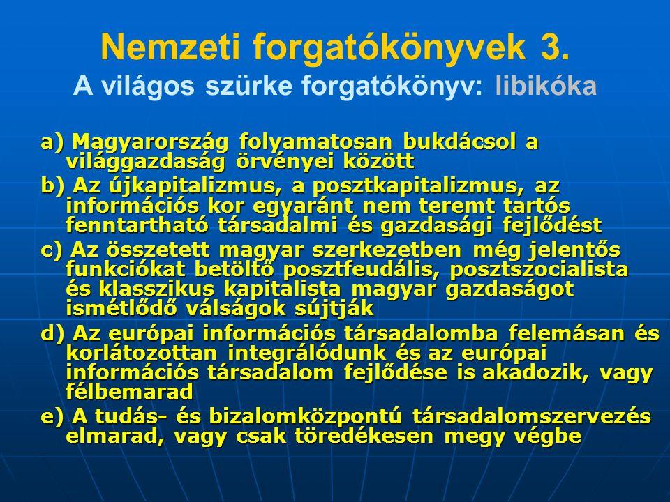 Nemzeti forgatókönyvek 3. A világos szürke forgatókönyv: libikóka a) Magyarország folyamatosan bukdácsol a világgazdaság örvényei között b) Az újkapit
