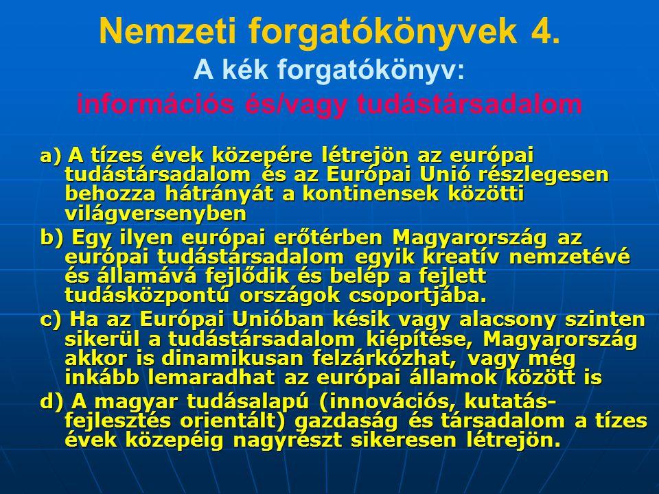 Nemzeti forgatókönyvek 4. A kék forgatókönyv: információs és/vagy tudástársadalom a) A tízes évek közepére létrejön az európai tudástársadalom és az E