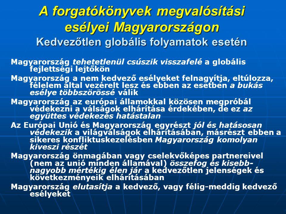 A forgatókönyvek megvalósítási esélyei Magyarországon Kedvezőtlen globális folyamatok esetén Magyarország tehetetlenül csúszik visszafelé a globális f