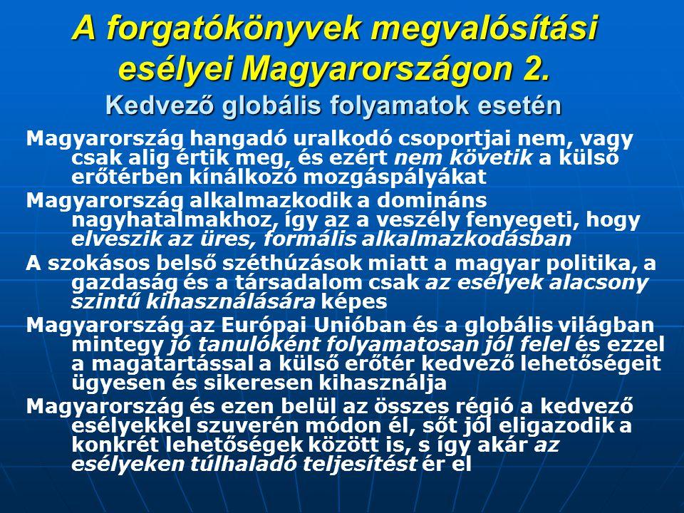 A forgatókönyvek megvalósítási esélyei Magyarországon 2. Kedvező globális folyamatok esetén Magyarország hangadó uralkodó csoportjai nem, vagy csak al