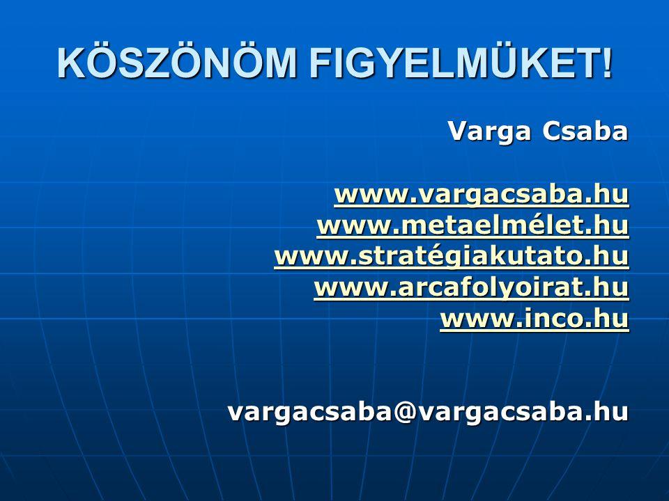 KÖSZÖNÖM FIGYELMÜKET! Varga Csaba www.vargacsaba.hu www.metaelmélet.hu www.stratégiakutato.hu www.arcafolyoirat.hu www.inco.hu vargacsaba@vargacsaba.h