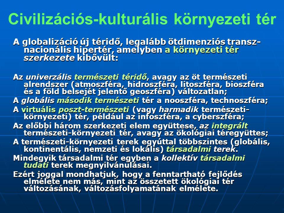 Civilizációs-kulturális környezeti tér A globalizáció új téridő, legalább ötdimenziós transz- nacionális hipertér, amelyben a környezeti tér szerkezet