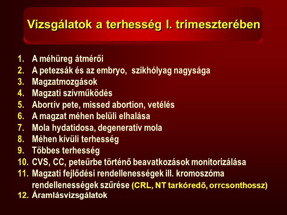 1.A méhüreg átmérői 2.A petezsák és az embryo, szikhólyag nagysága 3.Magzatmozgások 4.Magzati szívműködés 5.Abor t ív pete, missed abortion, vetélés 6