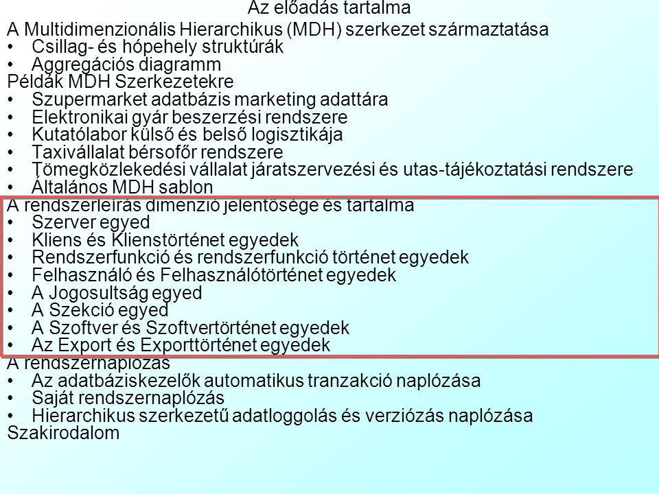 MDH sablon Visio-ban A MintaERD.vsd fájl egy általános MDH sablon. A következőkben ennek részeit tárgyaljuk:MintaERD.vsd