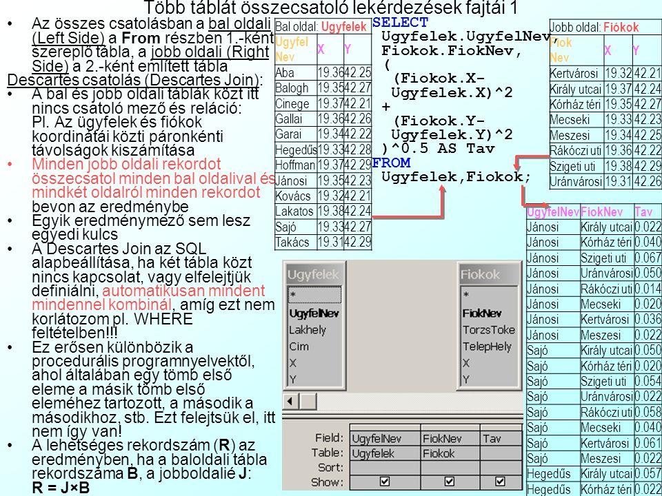 4-5.Gyakorló Feladat: Egy táblás lekérdezések gyakorlása A 4-4 Gyakorló Példában bemutatott 4-4Pelda.mdb adatbázisban hajtsa végre az alábbi lekérdezé