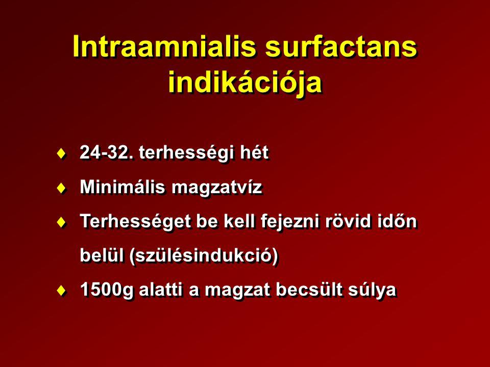 Intraamnialis surfactans indikációja   24-32. terhességi hét   Minimális magzatvíz   Terhességet be kell fejezni rövid időn belül (szülésindukci