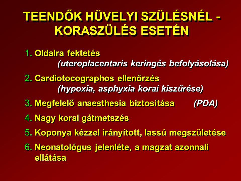 TEENDŐK HÜVELYI SZÜLÉSNÉL - KORASZÜLÉS ESETÉN 1 1. Oldalra fektetés (uteroplacentaris keringés befolyásolása) 2 2. Cardiotocographos ellenőrzés (hypox