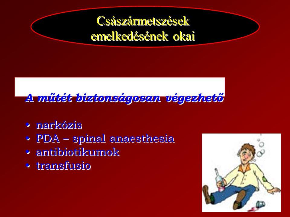 Császármetszések emelkedésének okai A műtét biztonságosan végezhető narkózis PDA – spinal anaesthesia antibiotikumok transfusio A műtét biztonságosan