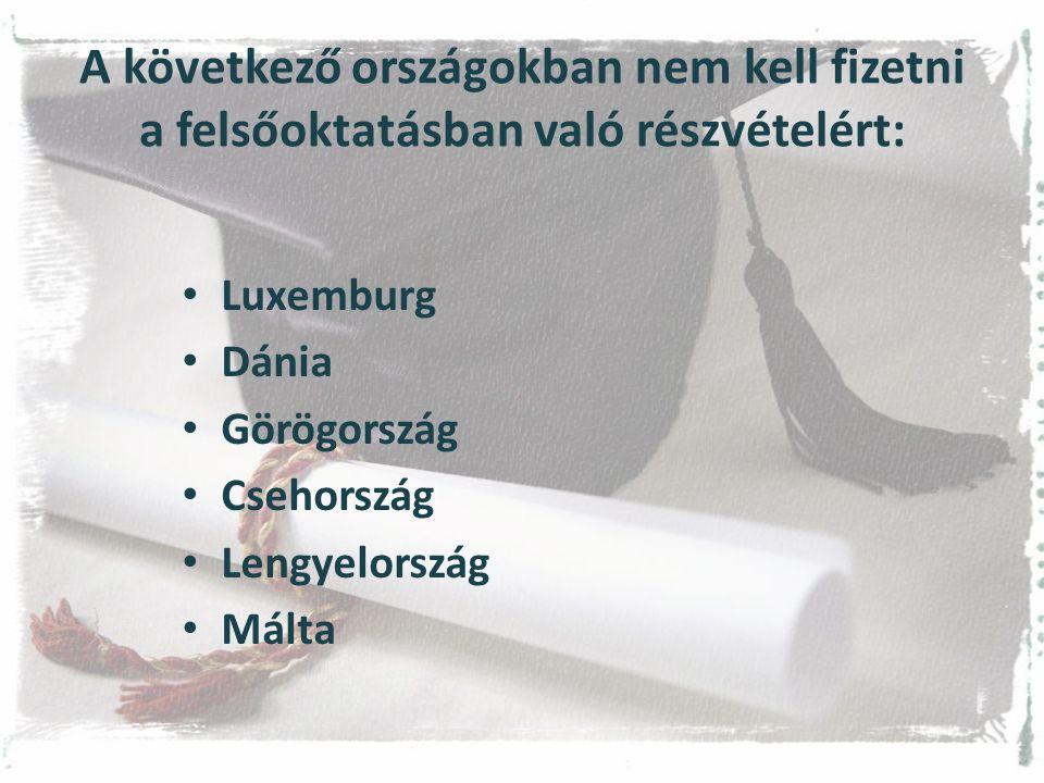 A következő országokban nem kell fizetni a felsőoktatásban való részvételért: Luxemburg Dánia Görögország Csehország Lengyelország Málta