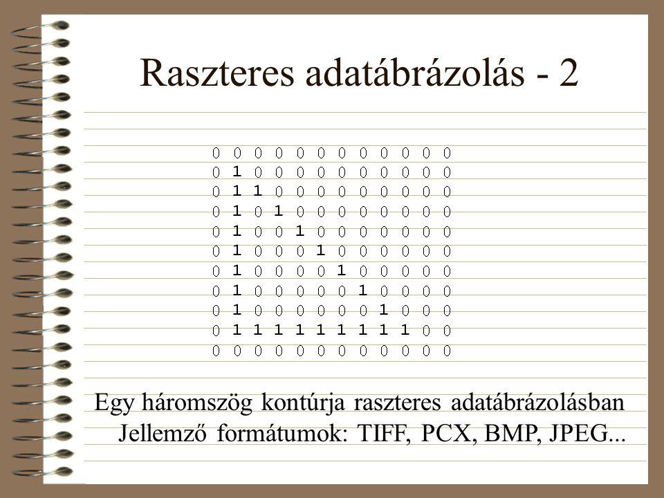 Raszteres adatábrázolás - 2 Egy háromszög kontúrja raszteres adatábrázolásban Jellemző formátumok: TIFF, PCX, BMP, JPEG...