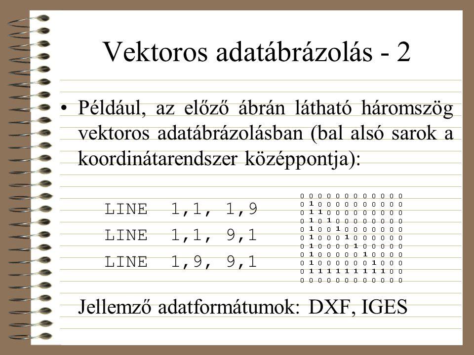 Vektoros adatábrázolás - 2 Például, az előző ábrán látható háromszög vektoros adatábrázolásban (bal alsó sarok a koordinátarendszer középpontja): LINE 1,1, 1,9 LINE 1,1, 9,1 LINE 1,9, 9,1 Jellemző adatformátumok: DXF, IGES