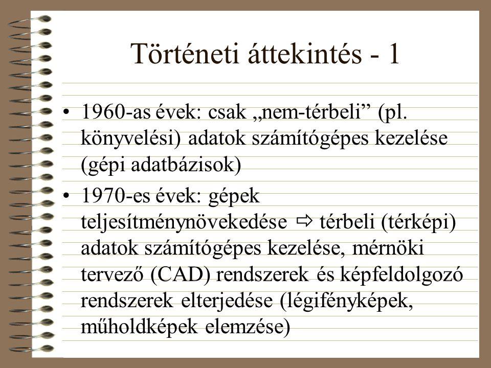"""Történeti áttekintés - 1 1960-as évek: csak """"nem-térbeli (pl."""