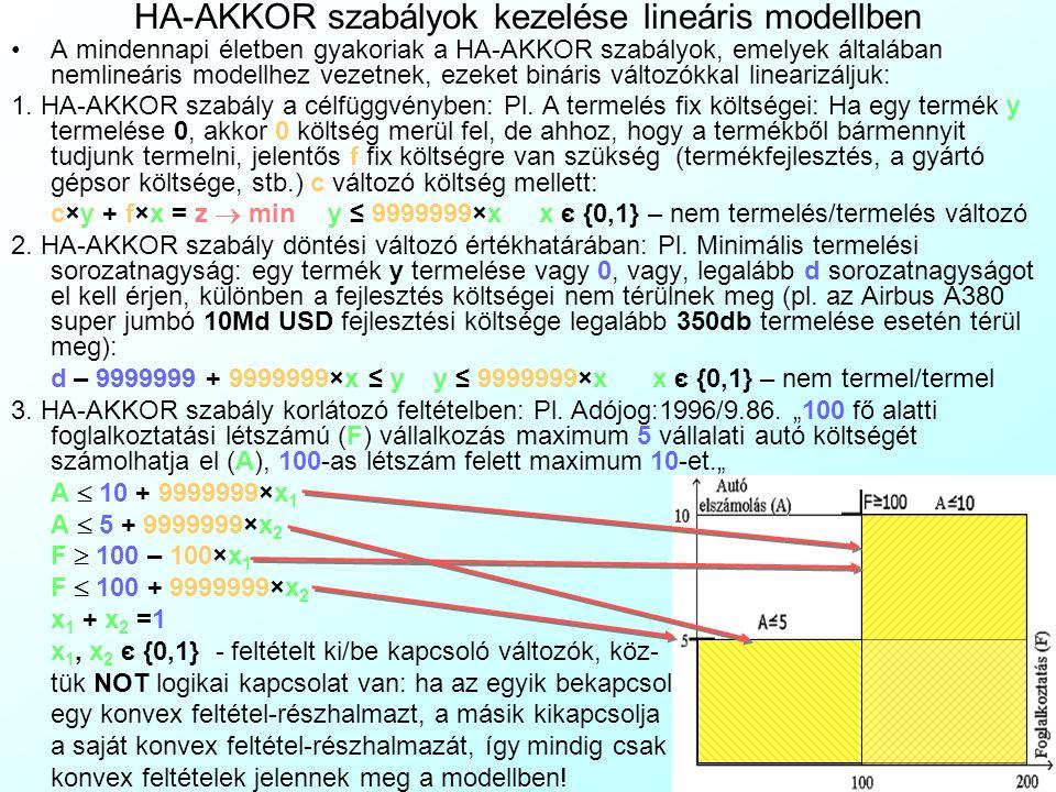 HA-AKKOR szabályok kezelése lineáris modellben A mindennapi életben gyakoriak a HA-AKKOR szabályok, emelyek általában nemlineáris modellhez vezetnek,