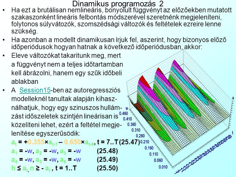 Dinamikus programozás 2 Ha ezt a brutálisan nemlineáris, bonyolult függvényt az előzőekben mutatott szakaszonként lineáris felbontás módszerével szere