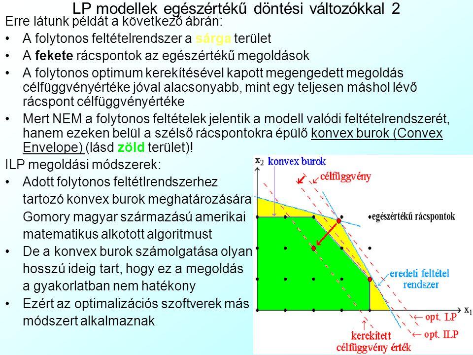ILP modellek megoldása korlátozás és szétválasztással(Branching and Bounding)1 Az egészértékű változók egész értékei mentén kisebb LP részfeladatokra bontja az eredeti ILP modellt, és ezeket oldja meg De mivel n változó esetén ezekből 2 n darab van, és a számolásigény robbanásszerűen nő (NP Hard Problem), igyekszik kizárni a bontásból egy csomó olyan részfeladatot, ahol nem lehet optimum, az összes lehetséges LP részfeladat piciny töredékét oldva meg Algoritmusa: 1.