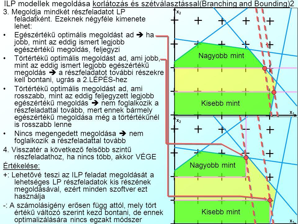 ILP modellek megoldása korlátozás és szétválasztással(Branching and Bounding)2 3. Megoldja mindkét részfeladatot LP feladatként. Ezeknek négyféle kime