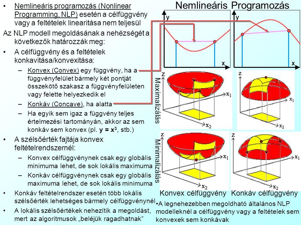 Nemlineáris Programozás Nemlineáris programozás (Nonlinear Programming, NLP) esetén a célfüggvény vagy a feltételek linearitása nem teljesül Az NLP mo