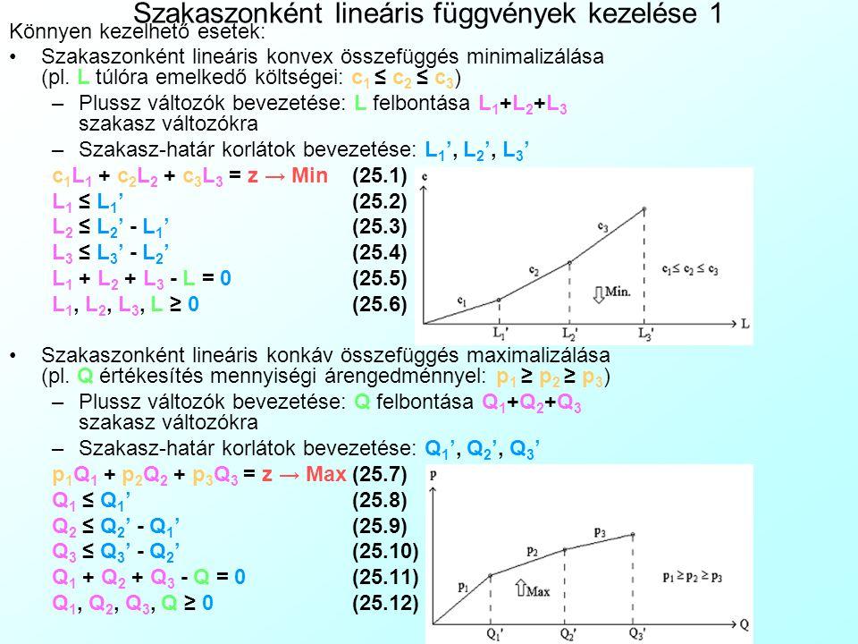 Szakaszonként lineáris függvények kezelése 1 Könnyen kezelhető esetek: Szakaszonként lineáris konvex összefüggés minimalizálása (pl. L túlóra emelkedő