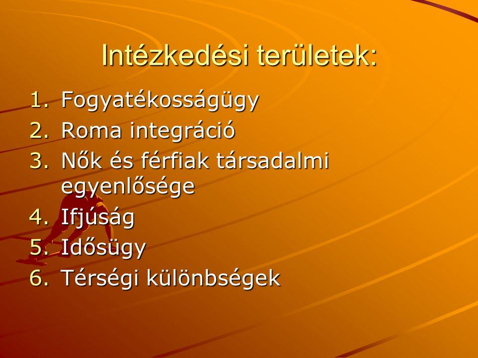 Intézkedési területek: 1.Fogyatékosságügy 2.Roma integráció 3.Nők és férfiak társadalmi egyenlősége 4.Ifjúság 5.Idősügy 6.Térségi különbségek