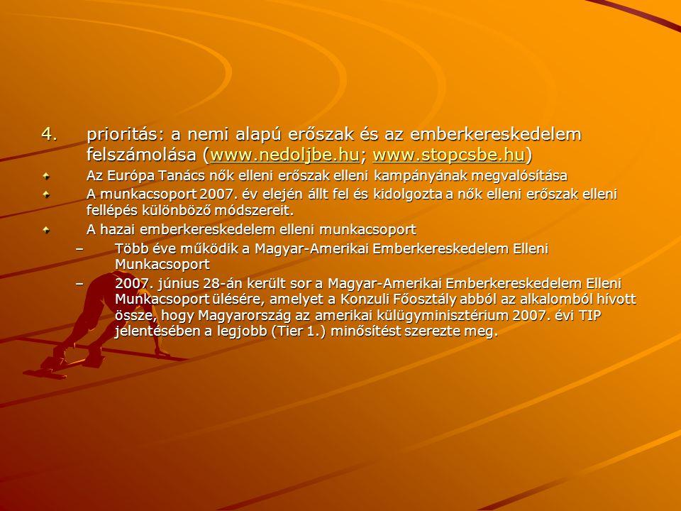 4.prioritás: a nemi alapú erőszak és az emberkereskedelem felszámolása (www.nedoljbe.hu; www.stopcsbe.hu) www.nedoljbe.huwww.stopcsbe.huwww.nedoljbe.h