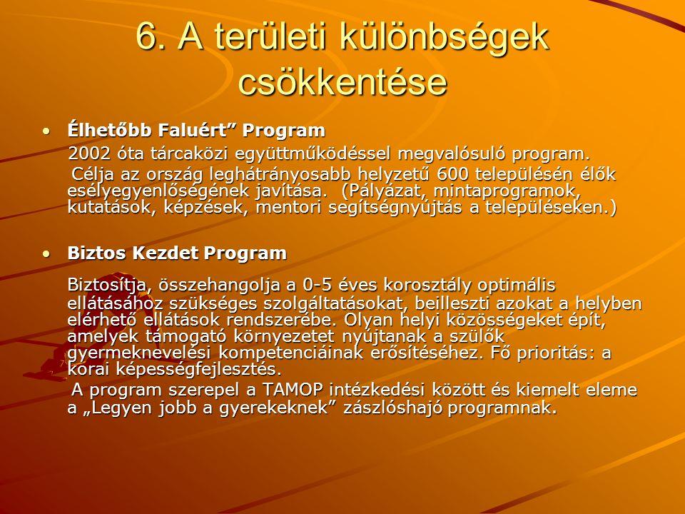"""6. A területi különbségek csökkentése Élhetőbb Faluért"""" ProgramÉlhetőbb Faluért"""" Program 2002 óta tárcaközi együttműködéssel megvalósuló program. 2002"""
