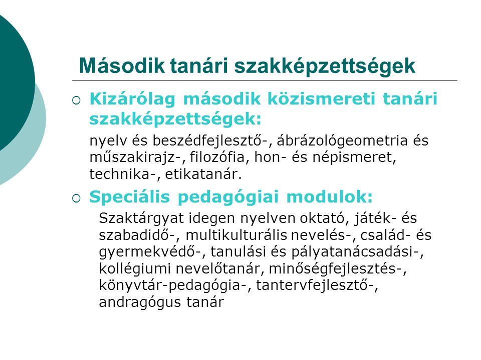  Kizárólag második közismereti tanári szakképzettségek: nyelv és beszédfejlesztő-, ábrázológeometria és műszakirajz-, filozófia, hon- és népismeret,