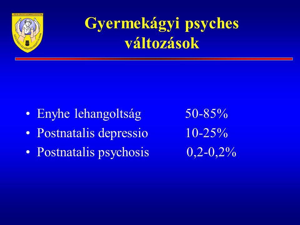 Gyermekágyi psyches változások Enyhe lehangoltság 50-85% Postnatalis depressio 10-25% Postnatalis psychosis 0,2-0,2%