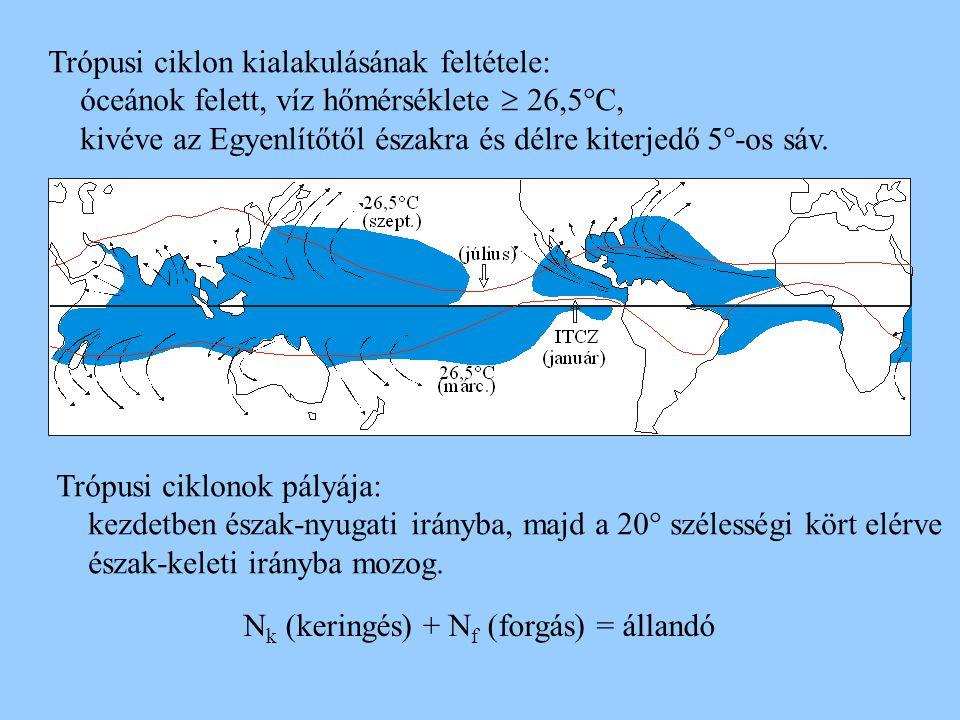 Trópusi ciklon kialakulásának feltétele: óceánok felett, víz hőmérséklete  26,5°C, kivéve az Egyenlítőtől északra és délre kiterjedő 5°-os sáv. Trópu