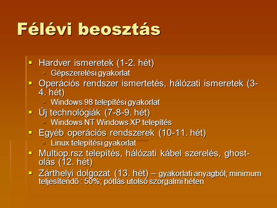 Félévi beosztás  Hardver ismeretek (1-2. hét)  Gépszerelési gyakorlat  Operációs rendszer ismertetés, hálózati ismeretek (3- 4. hét)  Windows 98 t